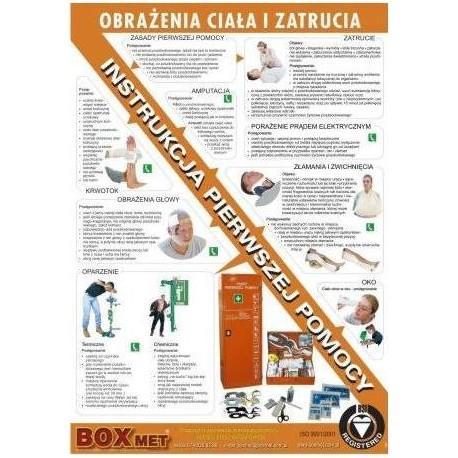 Instrukcja pierwszej pomocy - Obrażenia ciała i zatrucia.