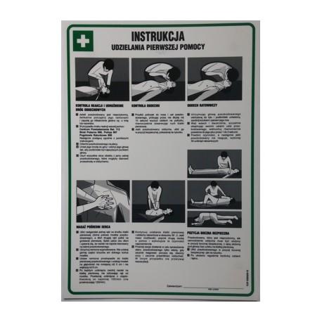 Instrukcja udzielenia pierwszej pomocy.